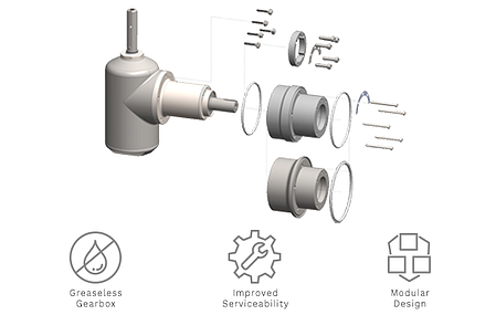 SDx Series greaseless gearbox