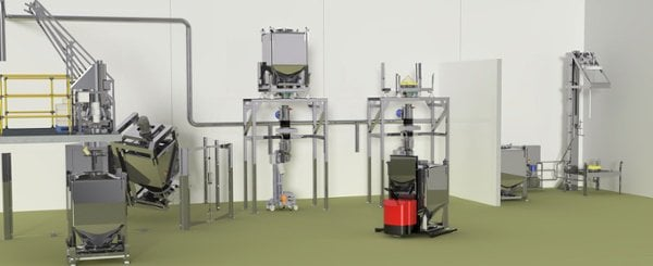 Typical Process Flow Using IBCs for Powder Handling